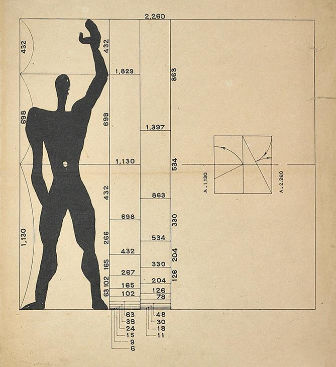 Fibonacci a technikai elemzésben: önmagát beteljesítő jóslat? - follione.hu