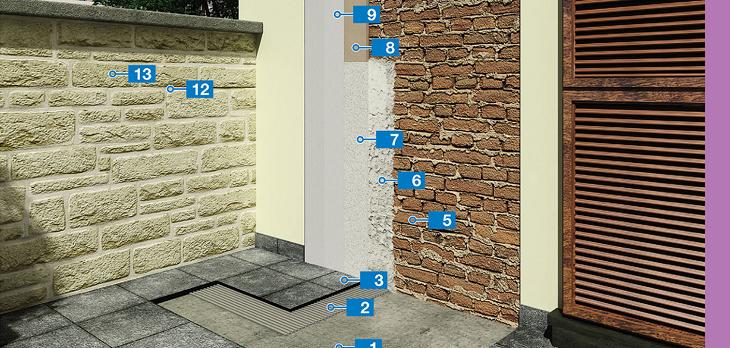 Vigyen stílust otthonába! Természetes kőburkolat a falakon!